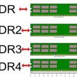 Cómo elegir la cantidad y el tipo de RAM adecuados para su PC