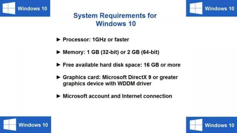 Comprobador de Compatibilidad de Windows 10 - Revisa tu PC (Trabajando 2020)