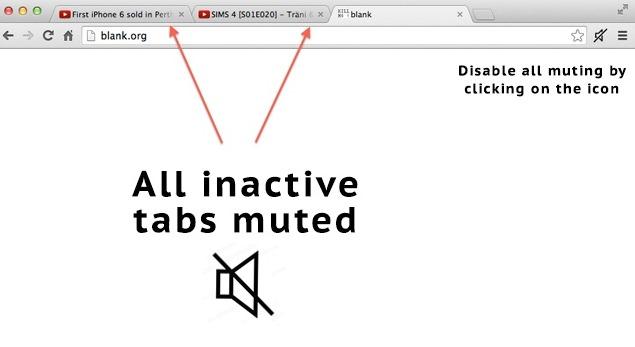 Cómo silenciar automáticamente las pestañas de ruido en Google Chrome