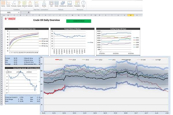 Los mejores complementos para Excel para facilitar las hojas de cálculo