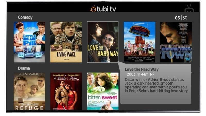 15 mejores sitios para ver programas de televisión gratuitos en línea 2020
