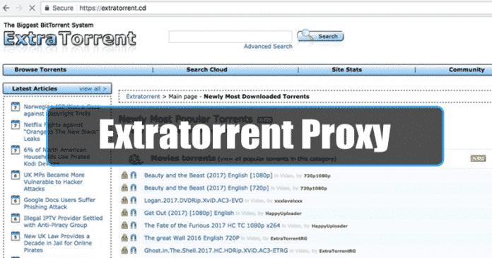 Lista de sitios proxy extra-torriente (100% sitios espejo de trabajo)