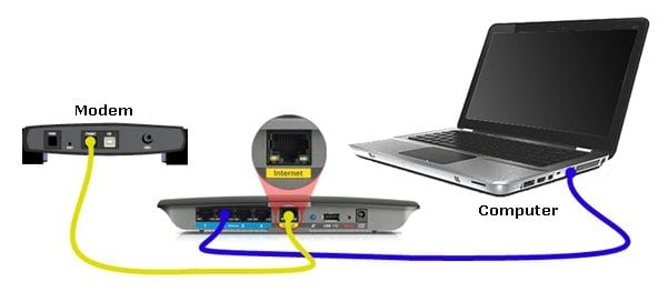 Cómo solucionar los problemas de inicio de sesión del router Belkin