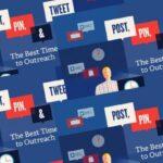 Cómo silenciar a la gente en los medios sociales sin seguirlos ni hacerles daño