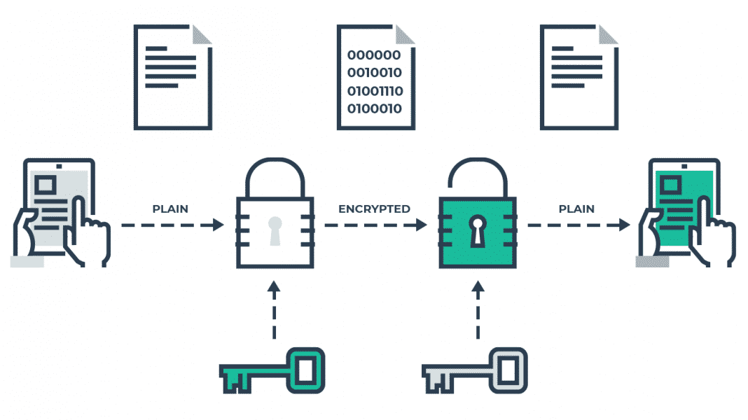15 cosas que debes saber si estás conectado al Wifi público