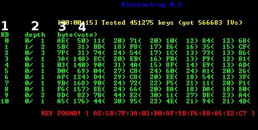 Las 15 mejores herramientas de hacking para Linux