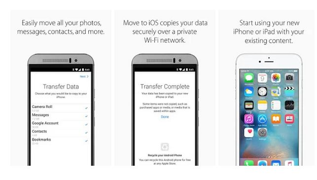 Cómo transferir datos completos de Android al iPhone