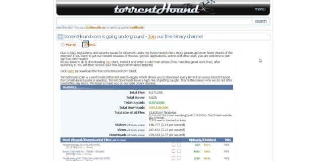 Alternativas extraterritoriales: Los 10 mejores sitios de torrents en funcionamiento